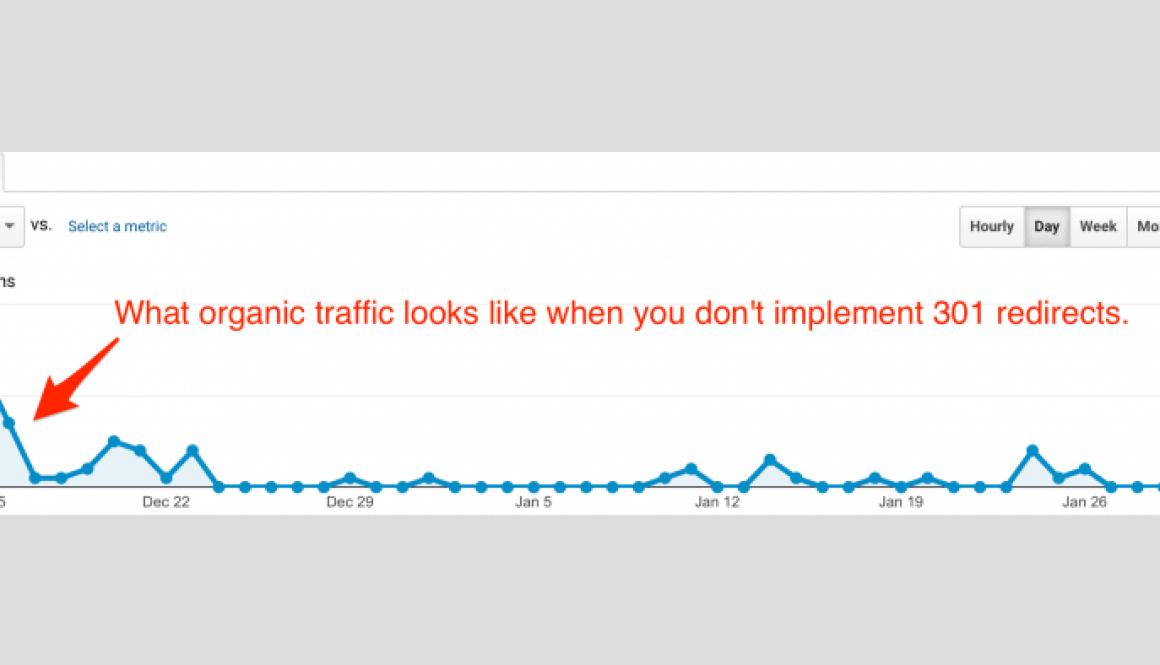 Google_Analytics_Post_Website_Relaunch_SEO_error