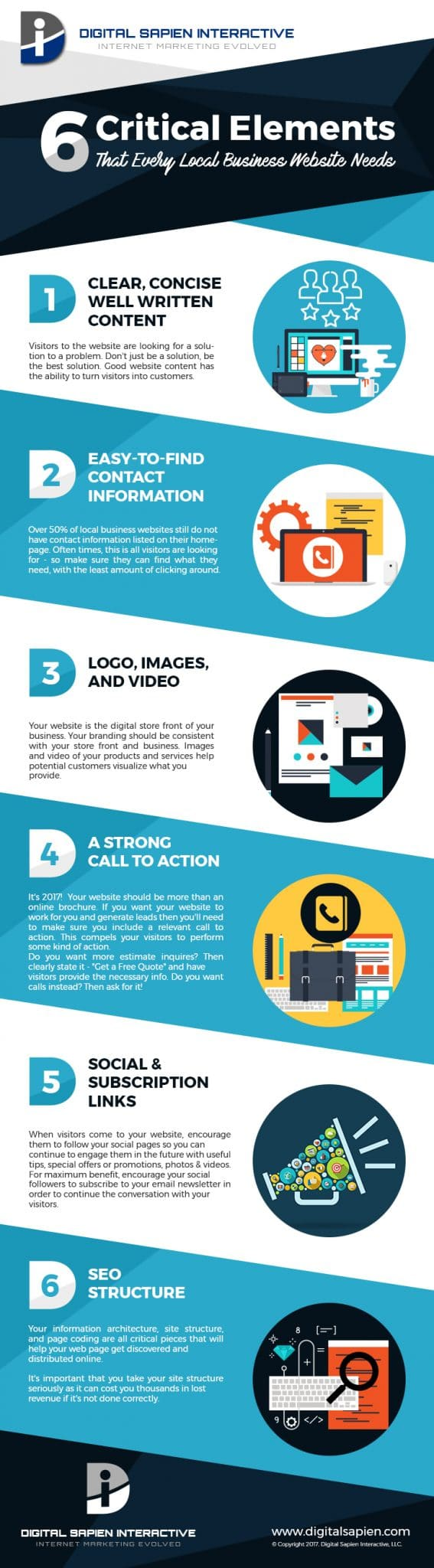 local business web design infographic
